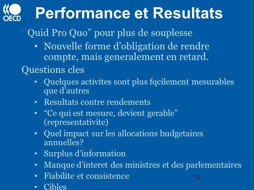 12 Performance et Resultats Quid Pro Quo pour plus de souplesse Nouvelle forme dobligation de rendre compte, mais generalement en retard. Questions cl