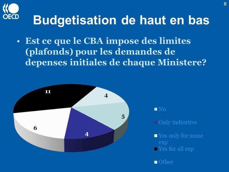 Budgetisation de haut en bas Est ce que le CBA impose des limites (plafonds) pour les demandes de depenses initiales de chaque Ministere? 6