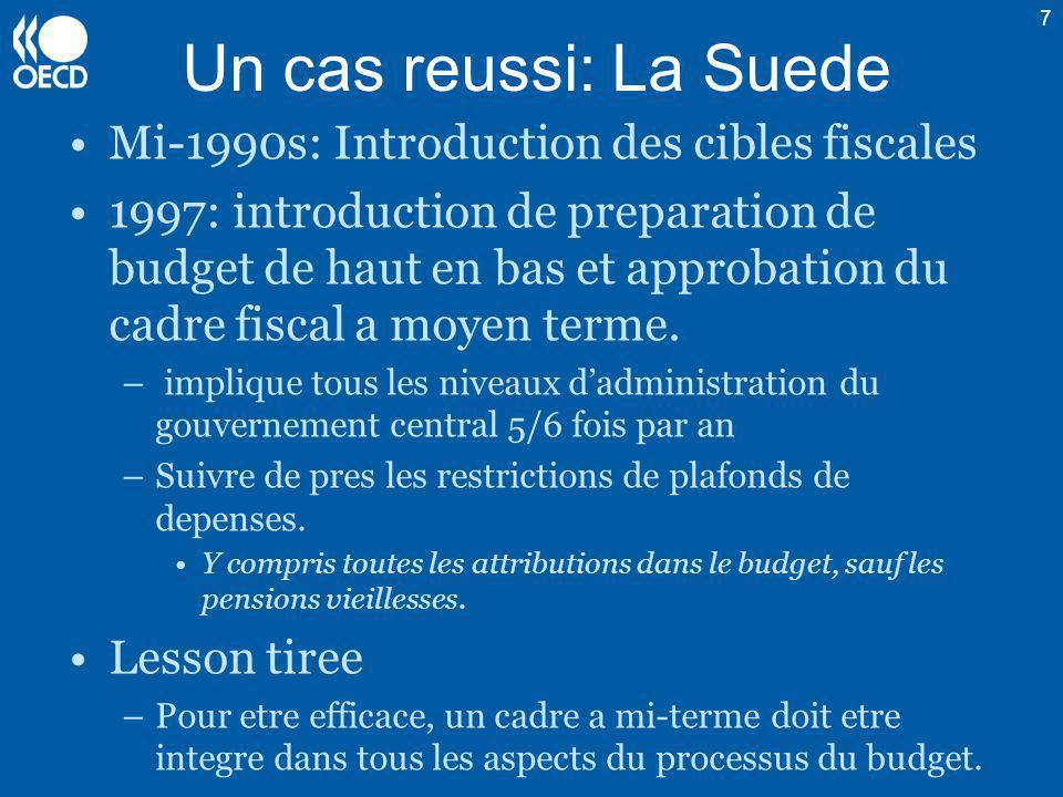Un cas reussi: La Suede Mi-1990s: Introduction des cibles fiscales 1997: introduction de preparation de budget de haut en bas et approbation du cadre