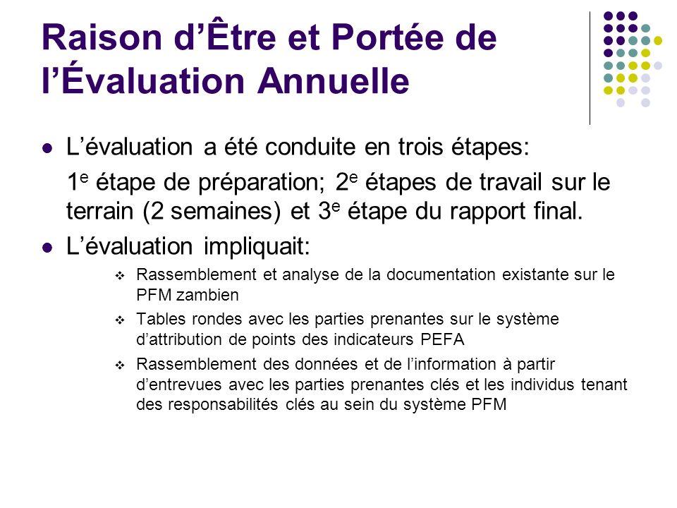 Raison dÊtre et Portée de lÉvaluation Annuelle Lévaluation a été conduite en trois étapes: 1 e étape de préparation; 2 e étapes de travail sur le terrain (2 semaines) et 3 e étape du rapport final.