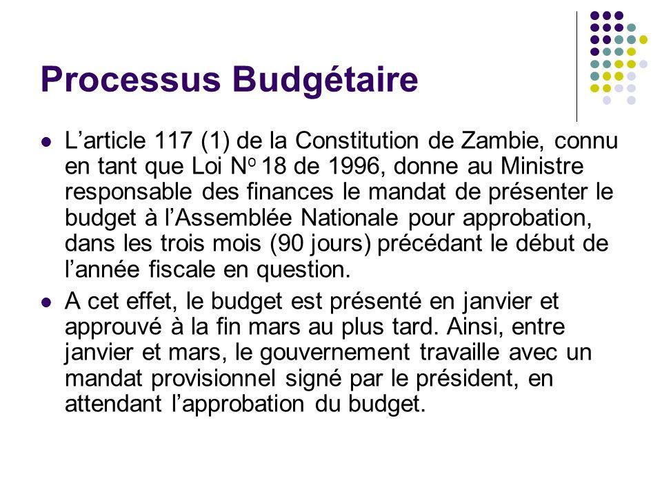 Processus Budgétaire Larticle 117 (1) de la Constitution de Zambie, connu en tant que Loi N o 18 de 1996, donne au Ministre responsable des finances le mandat de présenter le budget à lAssemblée Nationale pour approbation, dans les trois mois (90 jours) précédant le début de lannée fiscale en question.