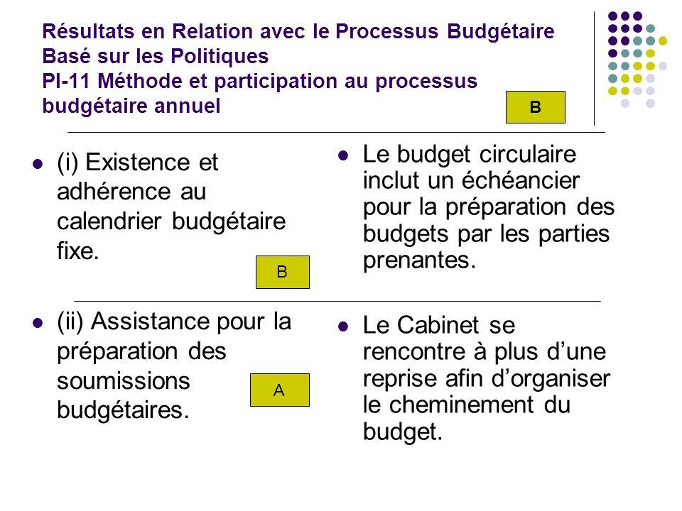 Résultats en Relation avec le Processus Budgétaire Basé sur les Politiques PI-11 Méthode et participation au processus budgétaire annuel (iii) Approbation du budget par la Législature Le budget est habituellement approuvé en mars, 3 mois après le début de lannée fiscale.