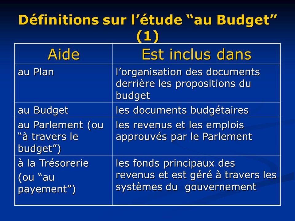 Définitions sur létude au Budget (1) Aide Est inclus dans au Plan lorganisation des documents derrière les propositions du budget au Budget les documents budgétaires au Parlement (ou à travers le budget) les revenus et les emplois approuvés par le Parlement à la Trésorerie (ou au payement) les fonds principaux des revenus et est géré à travers les systèmes du gouvernement