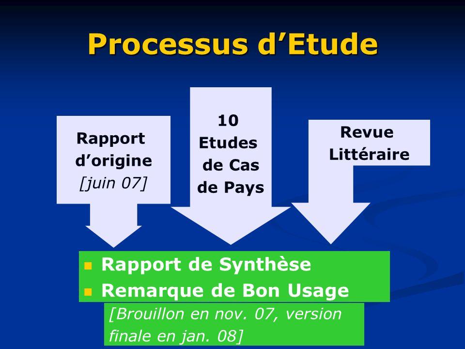 Processus dEtude Rapport de Synthèse Remarque de Bon Usage [Brouillon en nov.