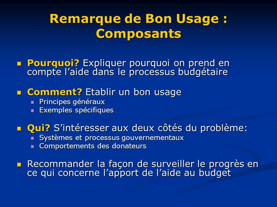 Remarque de Bon Usage : Composants Pourquoi.