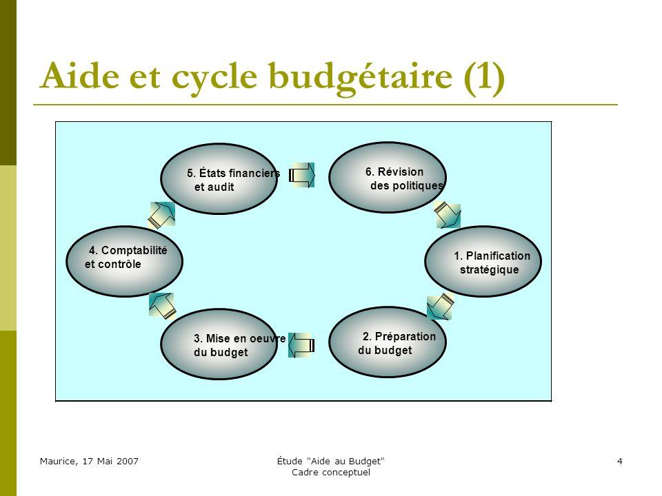 Maurice, 17 Mai 2007Étude Aide au Budget Cadre conceptuel 4 Aide et cycle budgétaire (1) 4.