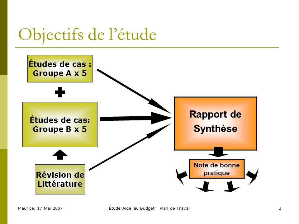 Maurice, 17 Mai 2007Étude Aide au Budget Plan de Travail3 Objectifs de létude Rapport de Synthèse Études de cas : Groupe A x 5 Études de cas: Groupe B x 5 Révision de Littérature Note de bonne pratique