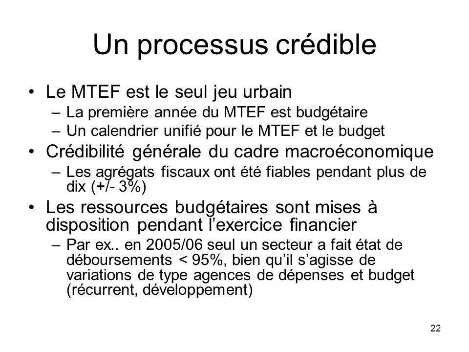 22 Un processus crédible Le MTEF est le seul jeu urbain –La première année du MTEF est budgétaire –Un calendrier unifié pour le MTEF et le budget Crédibilité générale du cadre macroéconomique –Les agrégats fiscaux ont été fiables pendant plus de dix (+/- 3%) Les ressources budgétaires sont mises à disposition pendant lexercice financier –Par ex..