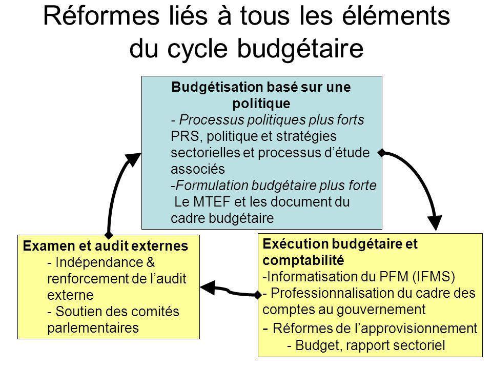 6 Réformes liés à tous les éléments du cycle budgétaire Budgétisation basé sur une politique - Processus politiques plus forts PRS, politique et stratégies sectorielles et processus détude associés -Formulation budgétaire plus forte Le MTEF et les document du cadre budgétaire Exécution budgétaire et comptabilité -Informatisation du PFM (IFMS) - Professionnalisation du cadre des comptes au gouvernement - Réformes de lapprovisionnement - Budget, rapport sectoriel Examen et audit externes - Indépendance & renforcement de laudit externe - Soutien des comités parlementaires