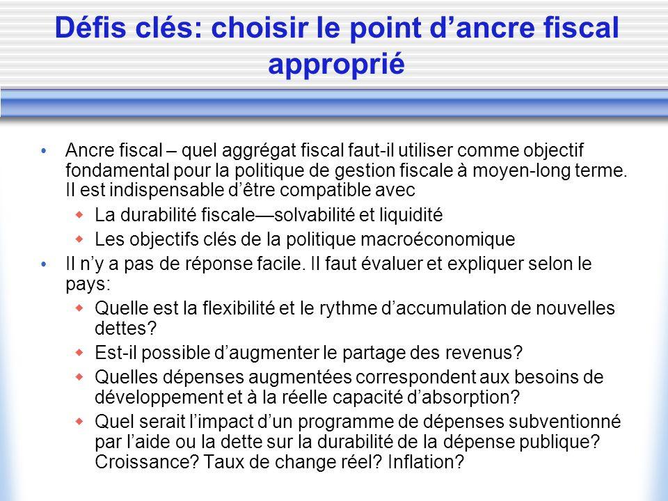 Défis clés: choisir le point dancre fiscal approprié Ancre fiscal – quel aggrégat fiscal faut-il utiliser comme objectif fondamental pour la politique de gestion fiscale à moyen-long terme.