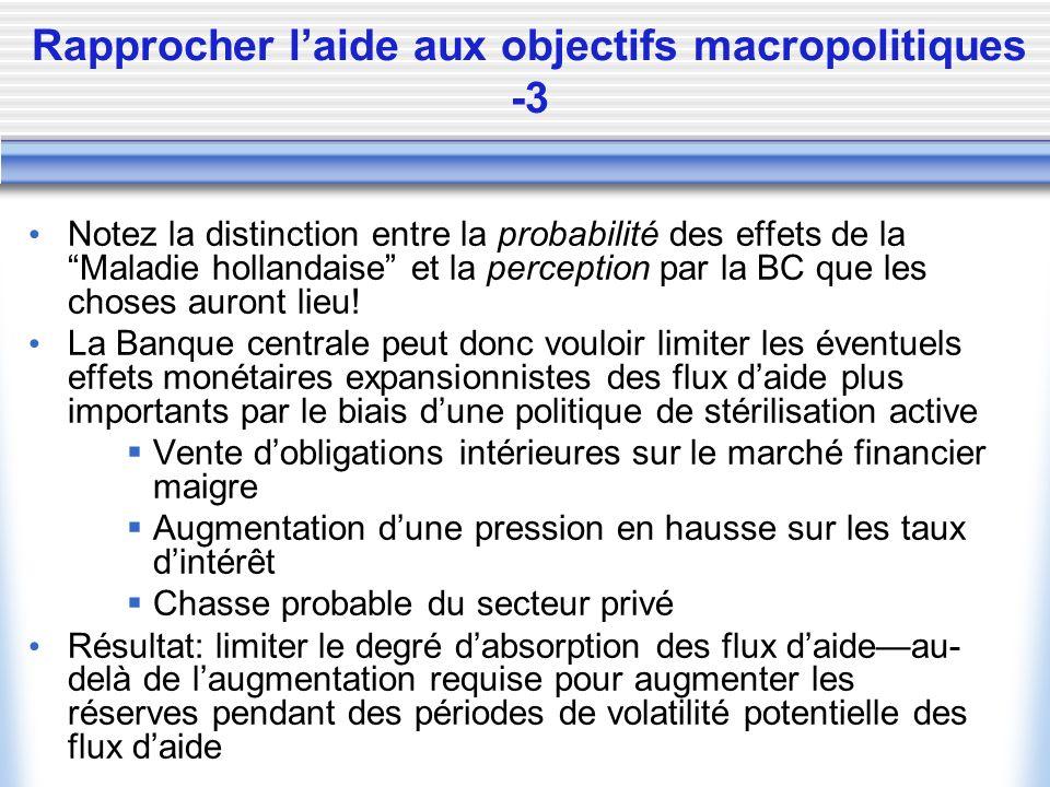Rapprocher laide aux objectifs macropolitiques -3 Notez la distinction entre la probabilité des effets de la Maladie hollandaise et la perception par la BC que les choses auront lieu.