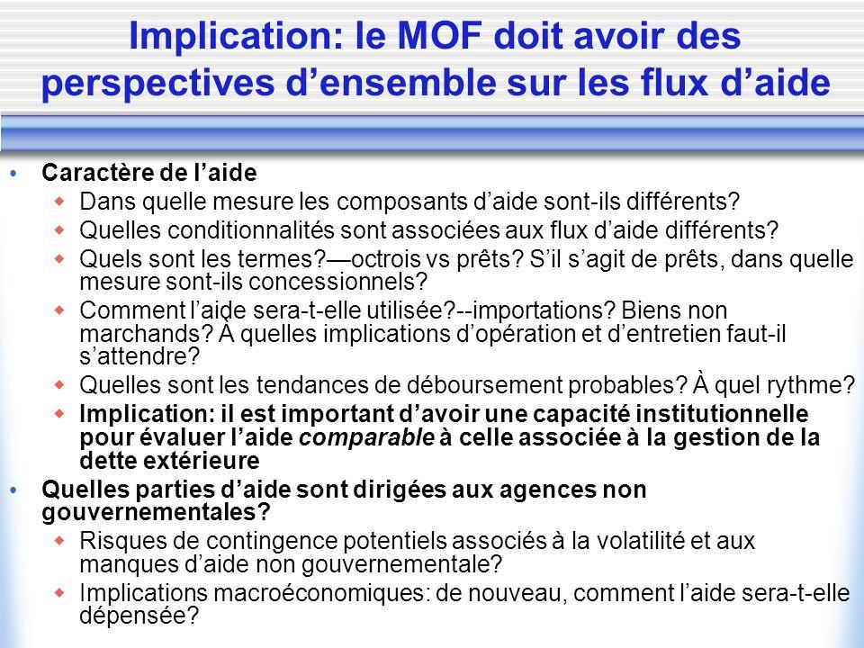 Implication: le MOF doit avoir des perspectives densemble sur les flux daide Caractère de laide Dans quelle mesure les composants daide sont-ils différents.