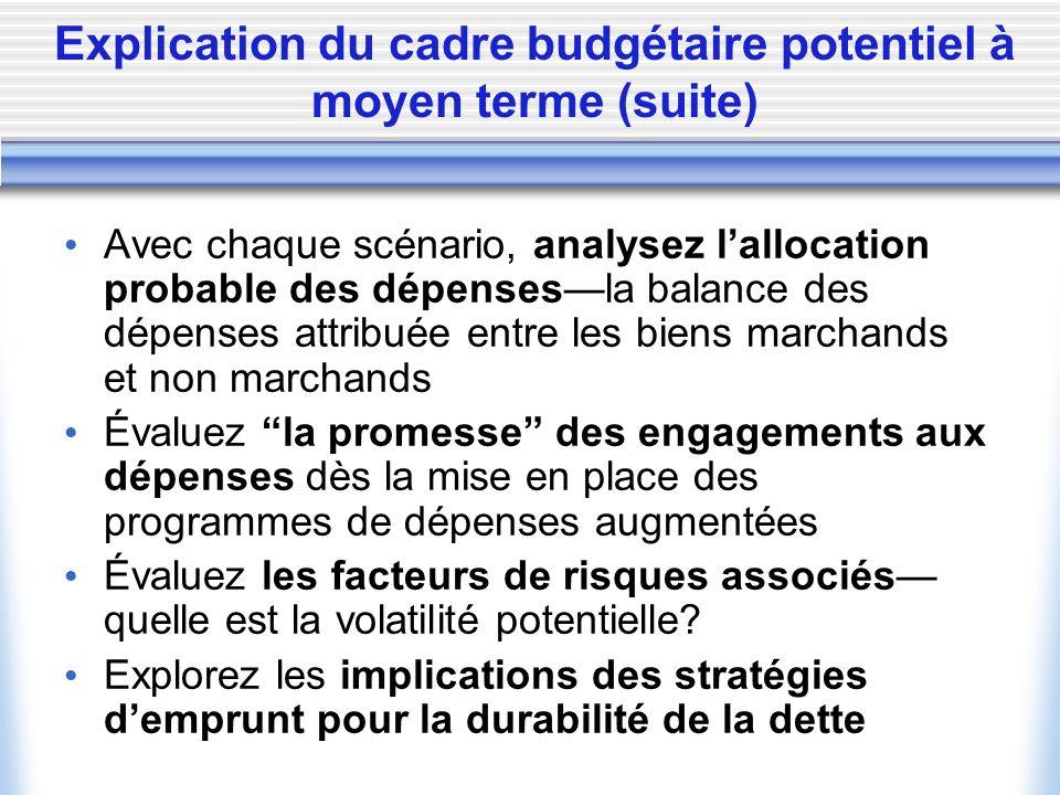 Pourquoi est-ce important dexpliquer le cadre budgétaire à moyen terme?-1 Pour augmenter la probabilité que les objectifs gouvernementaux de la politique pour laide augmentée sont réalisés.