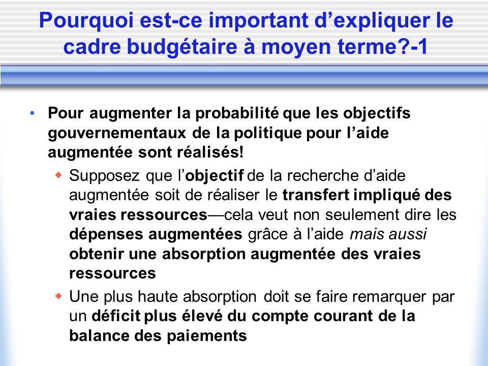 Pourquoi est-ce important dexpliquer le cadre budgétaire à moyen terme -1 Pour augmenter la probabilité que les objectifs gouvernementaux de la politique pour laide augmentée sont réalisés.