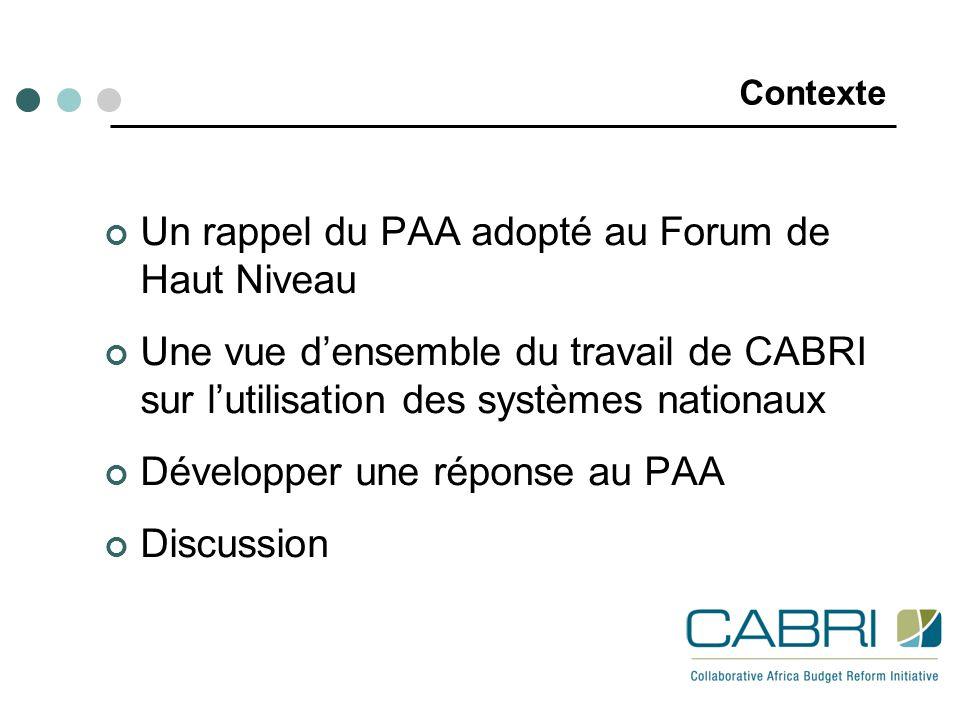 Contexte Un rappel du PAA adopté au Forum de Haut Niveau Une vue densemble du travail de CABRI sur lutilisation des systèmes nationaux Développer une réponse au PAA Discussion