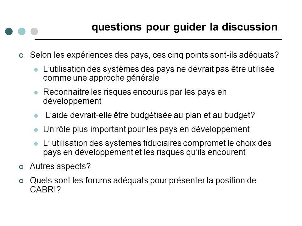 questions pour guider la discussion Selon les expériences des pays, ces cinq points sont-ils adéquats.