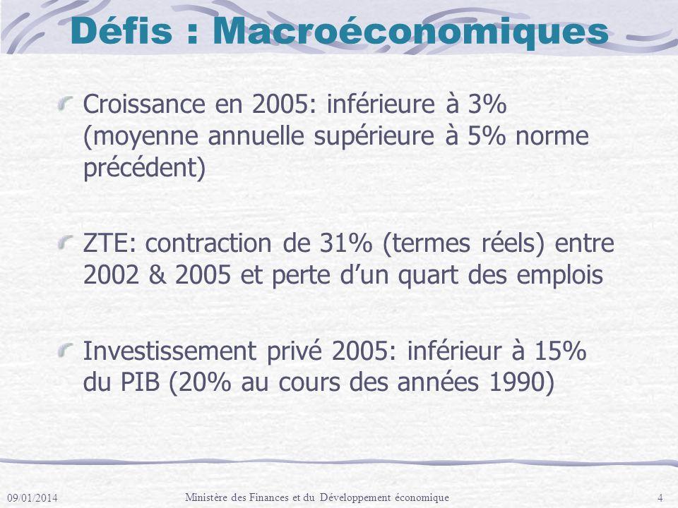 09/01/2014 Ministère des Finances et du Développement économique 4 Défis : Macroéconomiques Croissance en 2005: inférieure à 3% (moyenne annuelle supérieure à 5% norme précédent) ZTE: contraction de 31% (termes réels) entre 2002 & 2005 et perte dun quart des emplois Investissement privé 2005: inférieur à 15% du PIB (20% au cours des années 1990)
