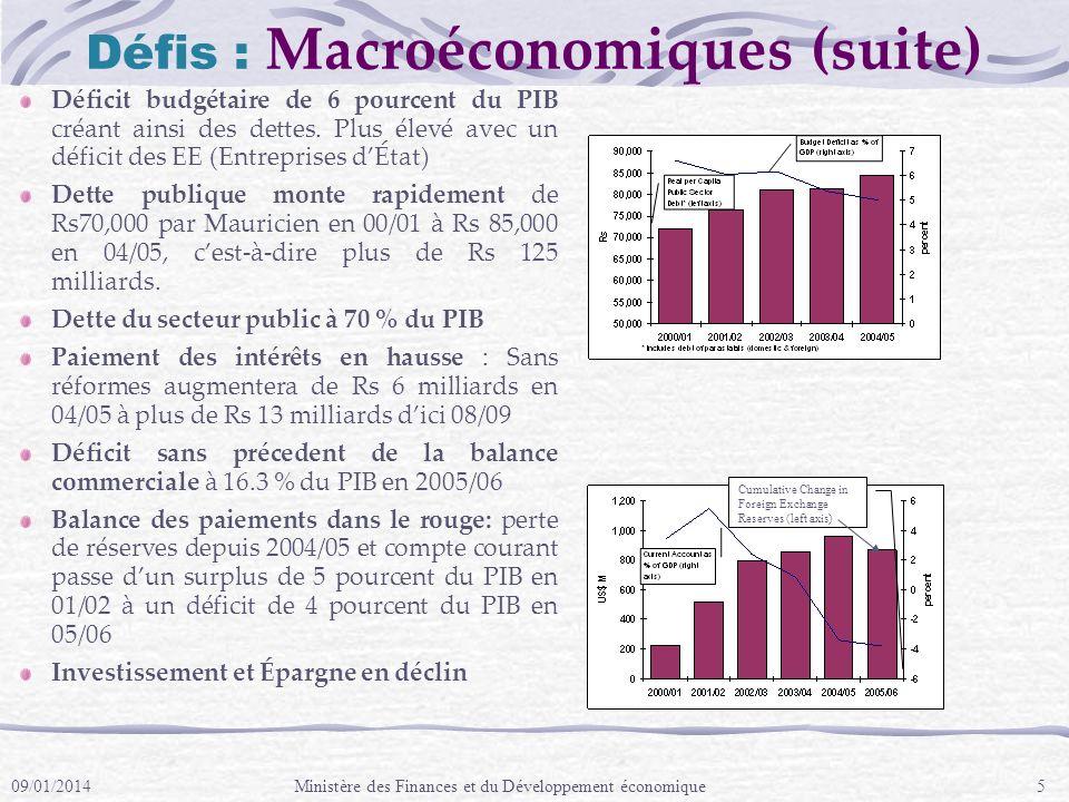 09/01/2014Ministère des Finances et du Développement économique5 Défis : Macroéconomiques (suite) Déficit budgétaire de 6 pourcent du PIB créant ainsi des dettes.