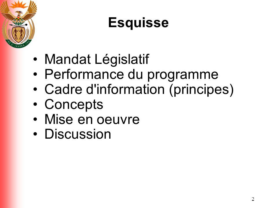 2 Mandat Législatif Performance du programme Cadre d'information (principes) Concepts Mise en oeuvre Discussion Esquisse