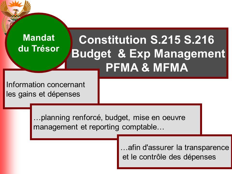 3 Constitution S.215 S.216 Budget & Exp Management PFMA & MFMA Information concernant les gains et dépenses Mandat du Trésor …planning renforcé, budge