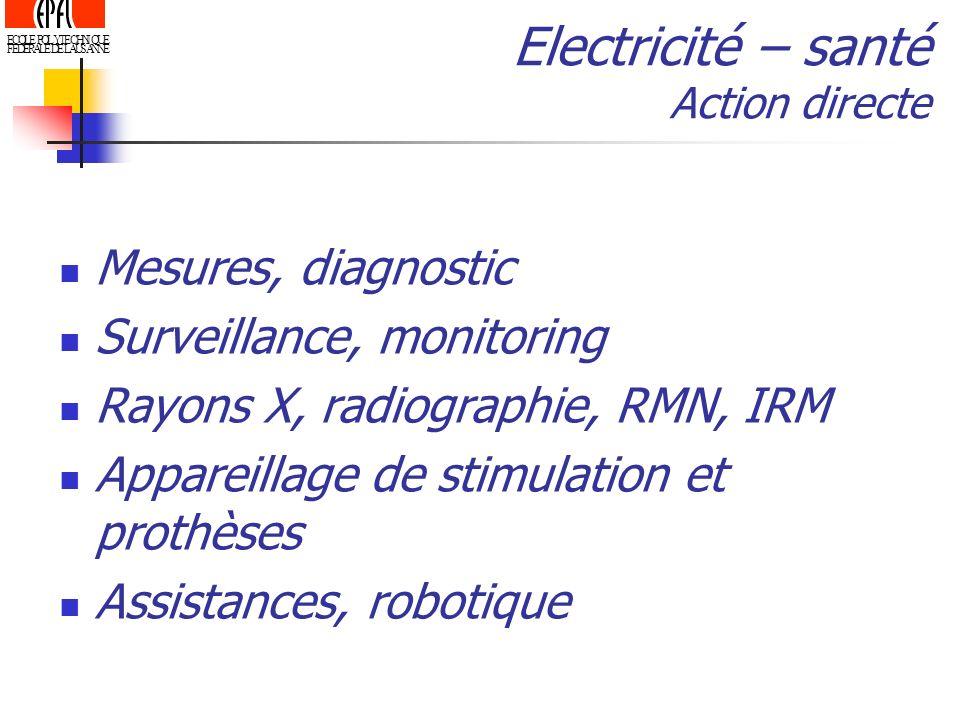ECOLE POLYTECHNIQUE FEDERALE DE LAUSANNE Electricité – santé Action directe Mesures, diagnostic Surveillance, monitoring Rayons X, radiographie, RMN,