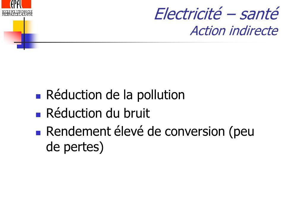ECOLE POLYTECHNIQUE FEDERALE DE LAUSANNE Electricité – santé Action indirecte Réduction de la pollution Réduction du bruit Rendement élevé de conversi