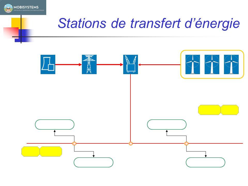 ECOLE POLYTECHNIQUE FEDERALE DE LAUSANNE Stations de transfert dénergie