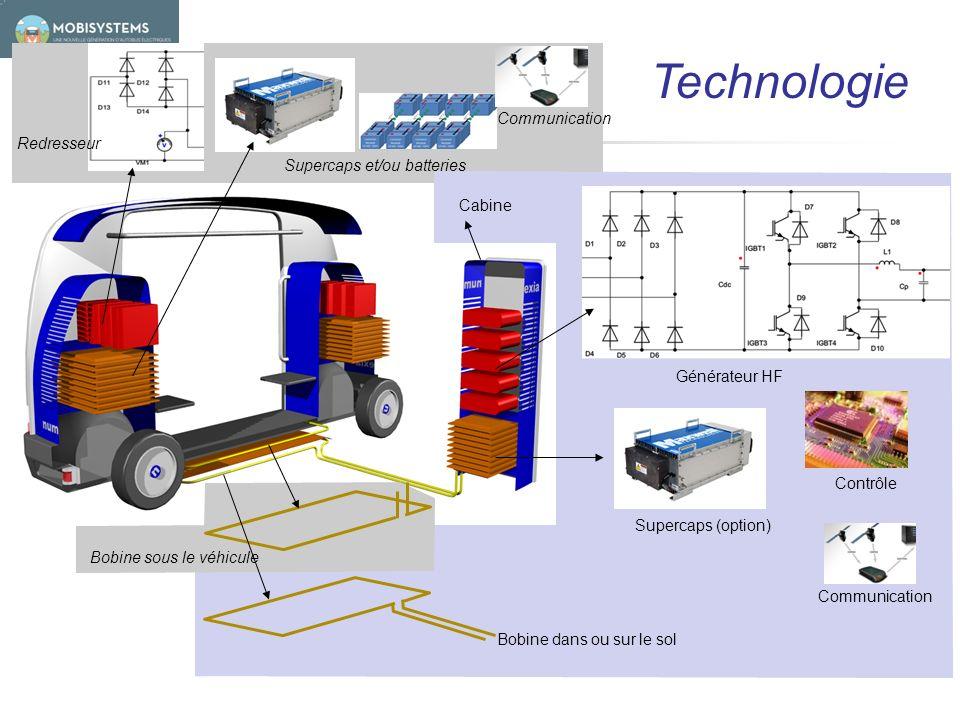 ECOLE POLYTECHNIQUE FEDERALE DE LAUSANNE Générateur HF Supercaps (option) Bobine dans ou sur le sol Redresseur Supercaps et/ou batteries Bobine sous l
