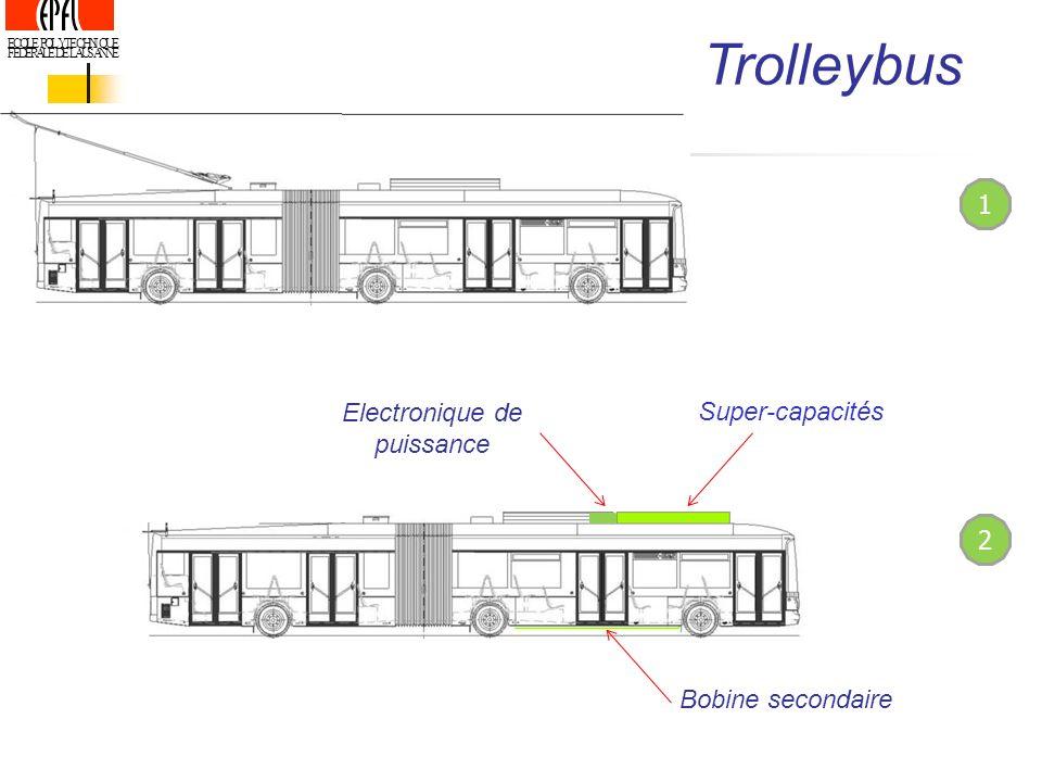 ECOLE POLYTECHNIQUE FEDERALE DE LAUSANNE Trolleybus 1 2 Super-capacités Bobine secondaire Electronique de puissance