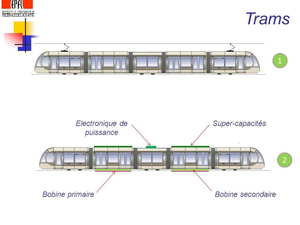 ECOLE POLYTECHNIQUE FEDERALE DE LAUSANNE Trams 30 1 2 Super-capacités Bobine secondaire Electronique de puissance Bobine primaire