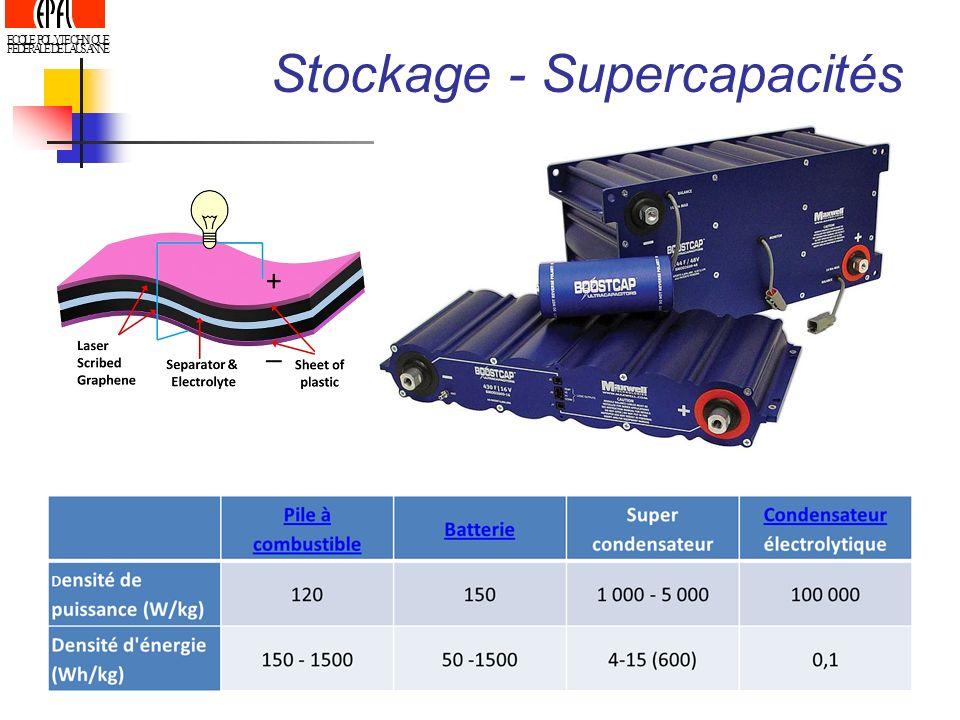 ECOLE POLYTECHNIQUE FEDERALE DE LAUSANNE Stockage - Supercapacités
