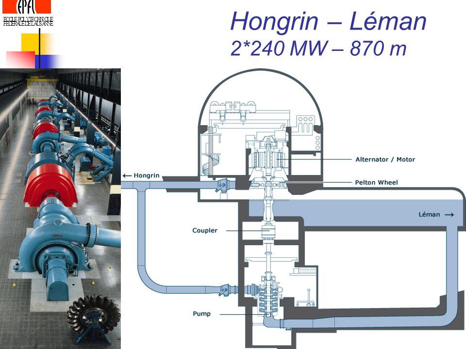 ECOLE POLYTECHNIQUE FEDERALE DE LAUSANNE Hongrin – Léman 2*240 MW – 870 m
