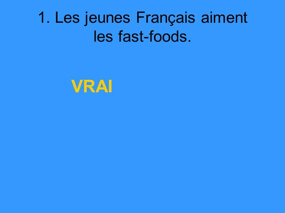 1. Les jeunes Français aiment les fast-foods. VRAI