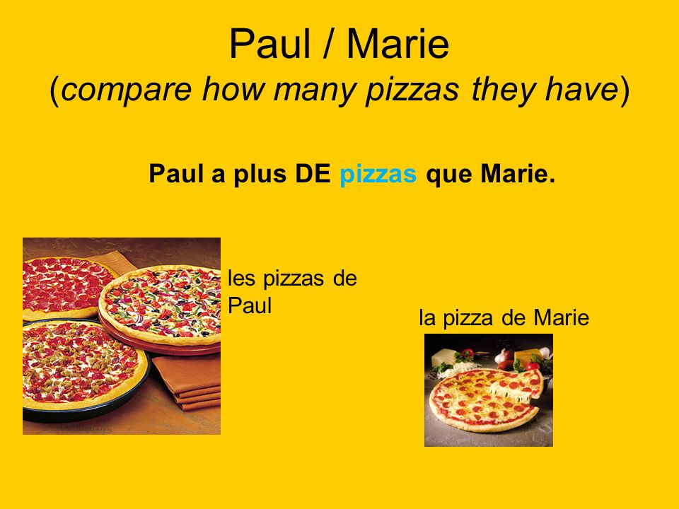 Paul / Marie (compare how many pizzas they have) les pizzas de Paul la pizza de Marie Paul a plus DE pizzas que Marie.