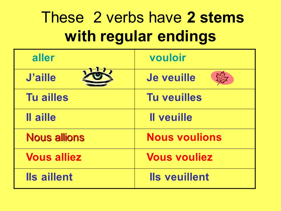 These 2 verbs have 2 stems with regular endings aller vouloir Jaille Je veuille Tu ailles Tu veuilles Il aille Il veuille Nous allions Nous voulions V