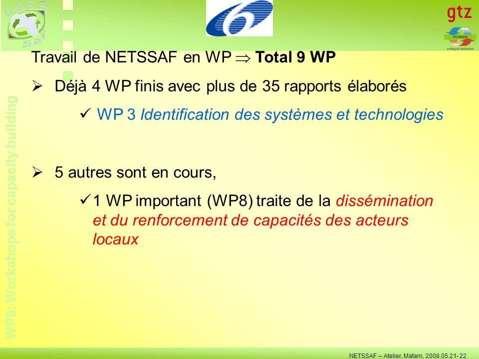 WP8: Workshops for capacity building NETSSAF – Atelier, Matam, 2008.05.21- 22 Travail de NETSSAF en WP Total 9 WP Déjà 4 WP finis avec plus de 35 rapp