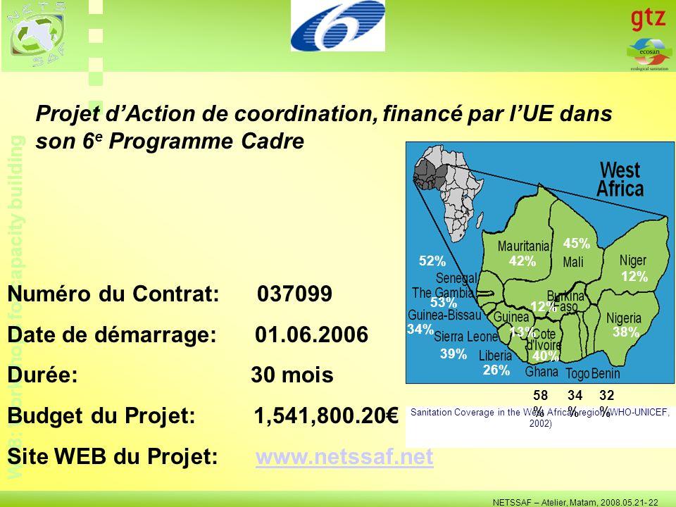 WP8: Workshops for capacity building NETSSAF – Atelier, Matam, 2008.05.21- 22 Numéro du Contrat: 037099 Date de démarrage: 01.06.2006 Durée: 30 mois B