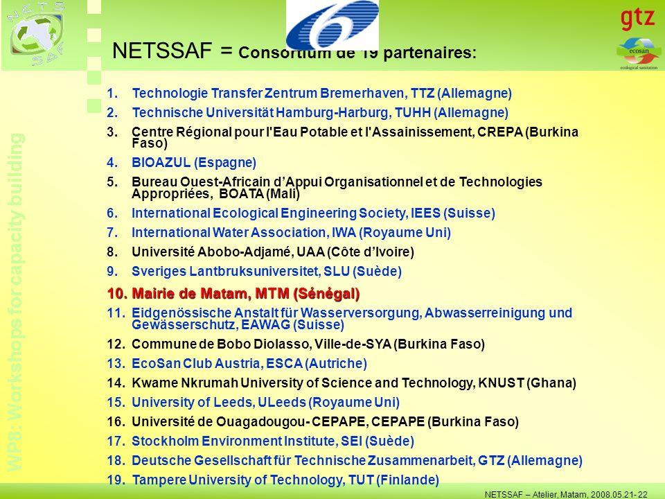 WP8: Workshops for capacity building NETSSAF – Atelier, Matam, 2008.05.21- 22 1.Technologie Transfer Zentrum Bremerhaven, TTZ (Allemagne) 2.Technische Universität Hamburg-Harburg, TUHH (Allemagne) 3.Centre Régional pour l Eau Potable et l Assainissement, CREPA (Burkina Faso) 4.BIOAZUL (Espagne) 5.Bureau Ouest-Africain dAppui Organisationnel et de Technologies Appropriées, BOATA (Mali) 6.International Ecological Engineering Society, IEES (Suisse) 7.International Water Association, IWA (Royaume Uni) 8.Université Abobo-Adjamé, UAA (Côte dIvoire) 9.Sveriges Lantbruksuniversitet, SLU (Suède) 10.Mairie de Matam, MTM (Sénégal) 11.Eidgenössische Anstalt für Wasserversorgung, Abwasserreinigung und Gewässerschutz, EAWAG (Suisse) 12.Commune de Bobo Diolasso, Ville-de-SYA (Burkina Faso) 13.EcoSan Club Austria, ESCA (Autriche) 14.Kwame Nkrumah University of Science and Technology, KNUST (Ghana) 15.University of Leeds, ULeeds (Royaume Uni) 16.Université de Ouagadougou- CEPAPE, CEPAPE (Burkina Faso) 17.Stockholm Environment Institute, SEI (Suède) 18.Deutsche Gesellschaft für Technische Zusammenarbeit, GTZ (Allemagne) 19.Tampere University of Technology, TUT (Finlande) NETSSAF = Consortium de 19 partenaires: