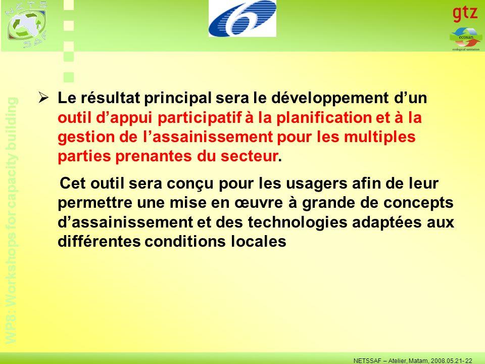 WP8: Workshops for capacity building NETSSAF – Atelier, Matam, 2008.05.21- 22 Le résultat principal sera le développement dun outil dappui participati