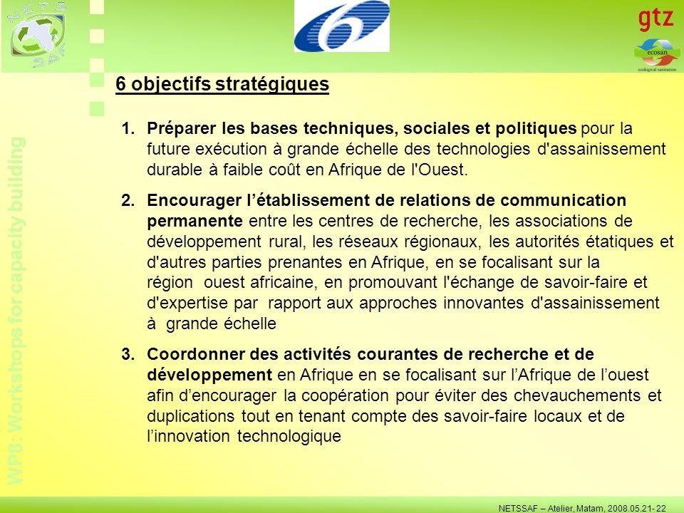 WP8: Workshops for capacity building NETSSAF – Atelier, Matam, 2008.05.21- 22 1.Préparer les bases techniques, sociales et politiques pour la future exécution à grande échelle des technologies d assainissement durable à faible coût en Afrique de l Ouest.