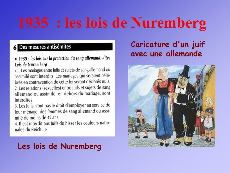 1935 : les lois de Nuremberg Les lois de Nuremberg Caricature d'un juif avec une allemande
