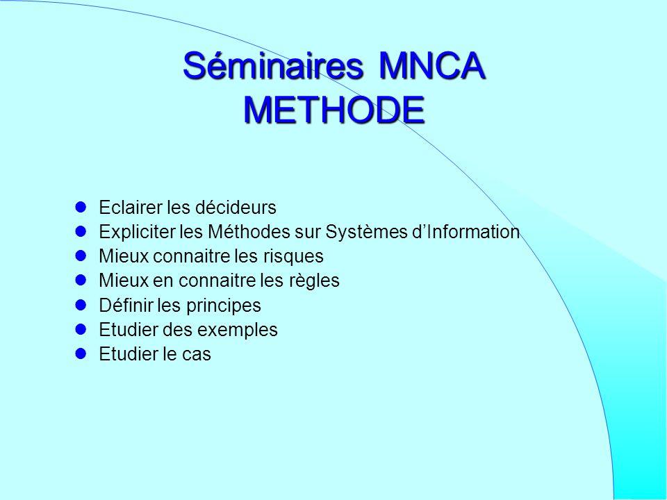 Séminaires MNCA METHODE Eclairer les décideurs Expliciter les Méthodes sur Systèmes dInformation Mieux connaitre les risques Mieux en connaitre les règles Définir les principes Etudier des exemples Etudier le cas
