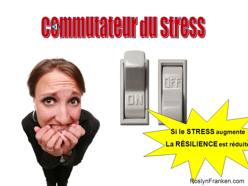 Si le STRESS augmente La RÉSILIENCE est réduite RoslynFranken.com