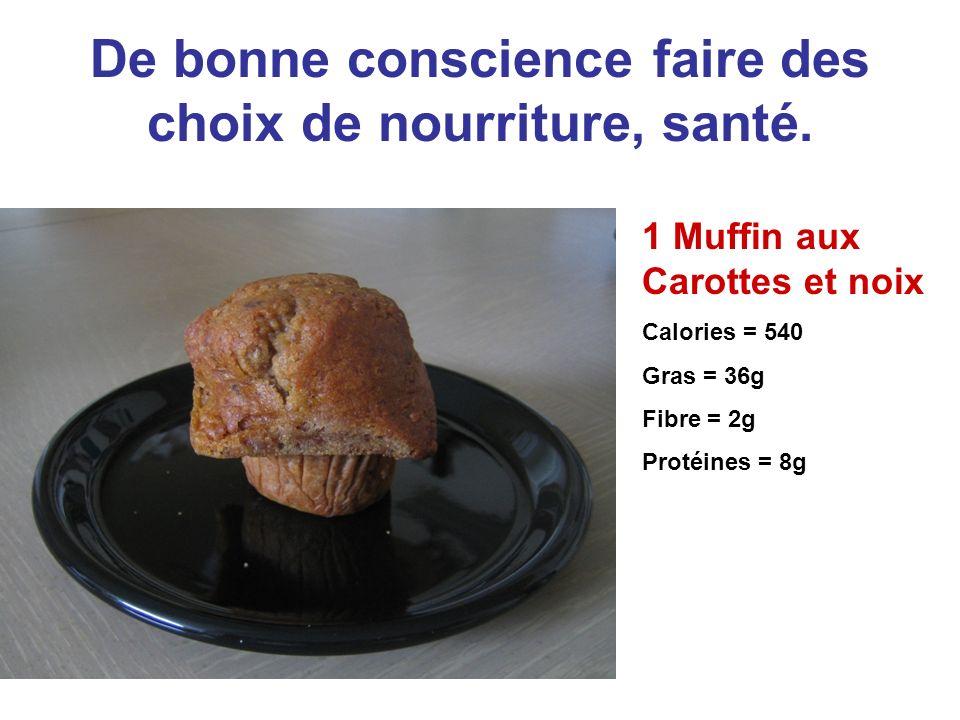 De bonne conscience faire des choix de nourriture, santé. 1 Muffin aux Carottes et noix Calories = 540 Gras = 36g Fibre = 2g Protéines = 8g