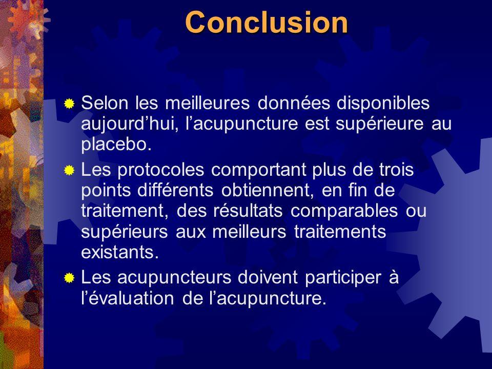 Acupuncture vraie vs factice Trois points et plus 5 ECR 472 patients inclus 51,95% vs 31,94% OR : 2,68 (95%CI) [1,78 – 4,03] Significatif