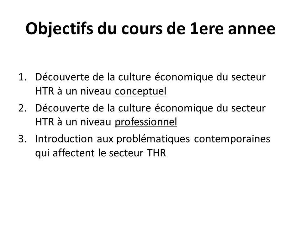 Objectifs du cours de 1ere annee 1.Découverte de la culture économique du secteur HTR à un niveau conceptuel 2.Découverte de la culture économique du secteur HTR à un niveau professionnel 3.Introduction aux problématiques contemporaines qui affectent le secteur THR