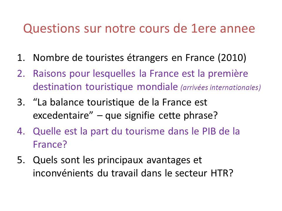 Questions sur notre cours de 1ere annee 1.Nombre de touristes étrangers en France (2010) 2.Raisons pour lesquelles la France est la première destination touristique mondiale (arrivées internationales) 3.La balance touristique de la France est excedentaire – que signifie cette phrase.