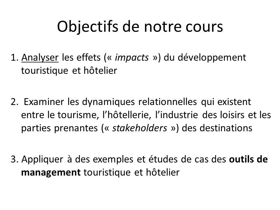 Objectifs de notre cours 1.