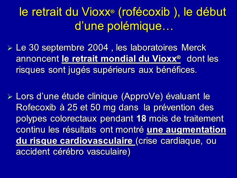 le retrait du Vioxx ® (rofécoxib ), le début dune polémique… Le 30 septembre 2004, les laboratoires Merck annoncent le retrait mondial du Vioxx ® dont
