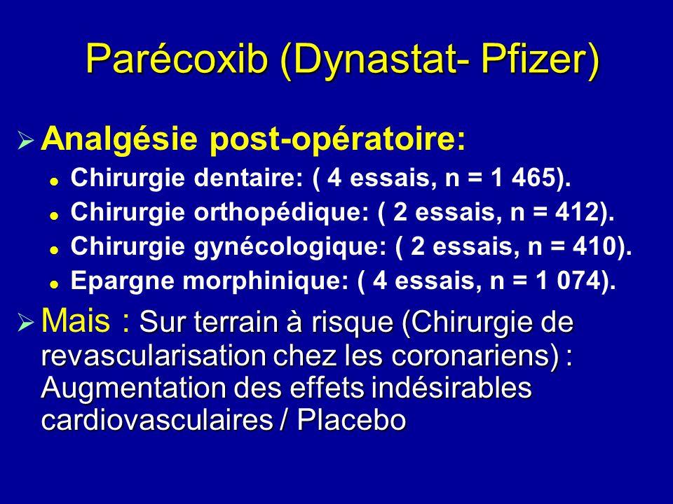 Parécoxib (Dynastat- Pfizer) Analgésie post-opératoire: Chirurgie dentaire: ( 4 essais, n = 1 465). Chirurgie orthopédique: ( 2 essais, n = 412). Chir